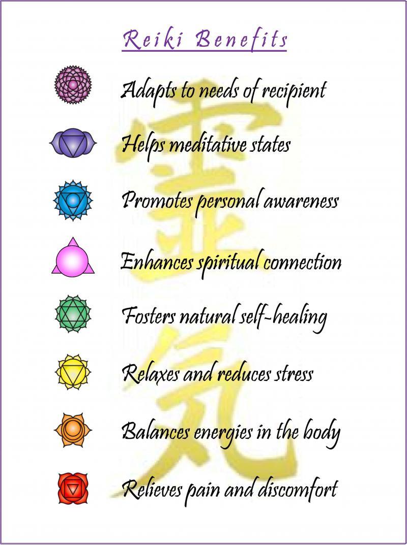 Reiki Touch Healing Energy Healing Reiki Practitioner Reiki